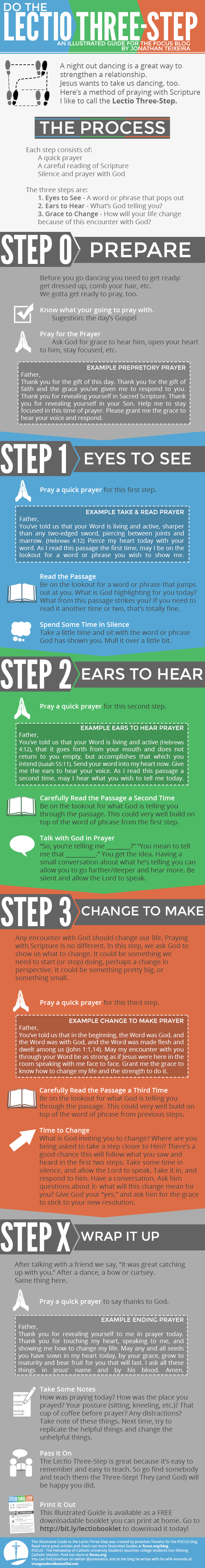 Do the Lectio 3-Step: An Easy Illustrated Guide to Praying